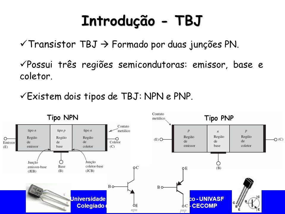 Introdução - TBJ Transistor TBJ  Formado por duas junções PN.