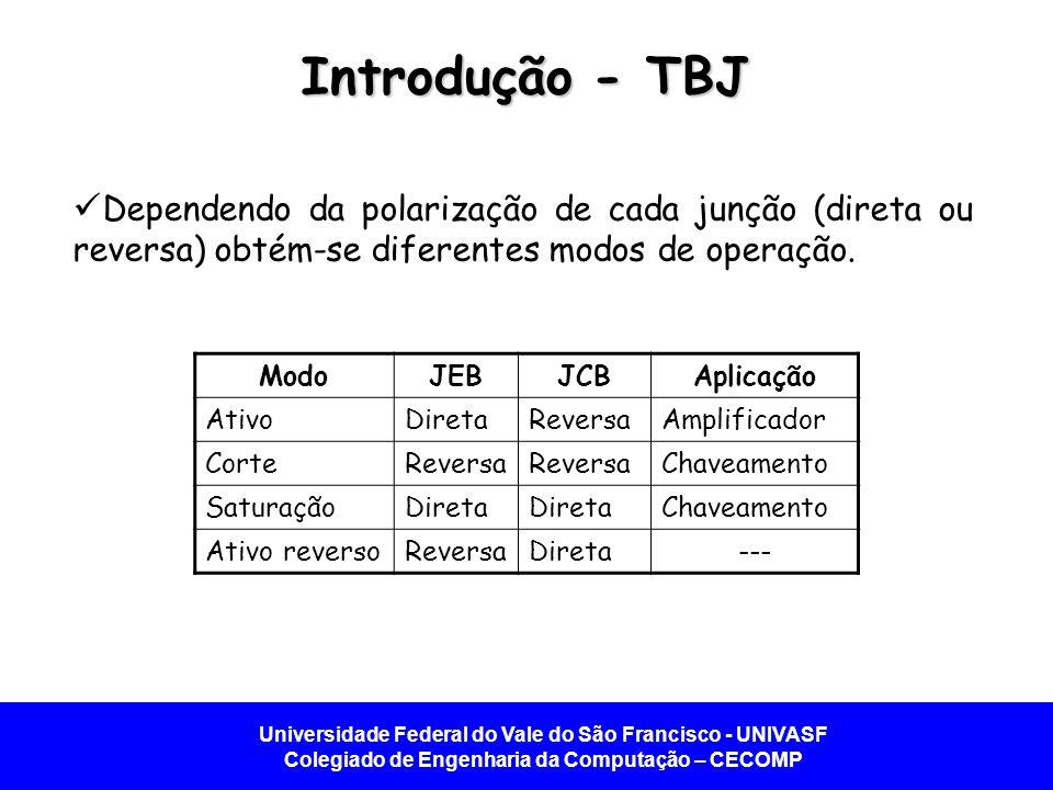 Introdução - TBJ Dependendo da polarização de cada junção (direta ou reversa) obtém-se diferentes modos de operação.