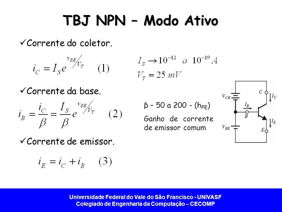 TBJ NPN – Modo Ativo Corrente do coletor. Corrente da base.