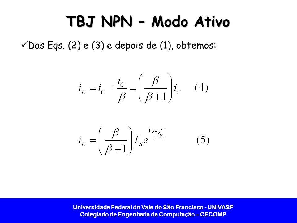 TBJ NPN – Modo Ativo Das Eqs. (2) e (3) e depois de (1), obtemos: