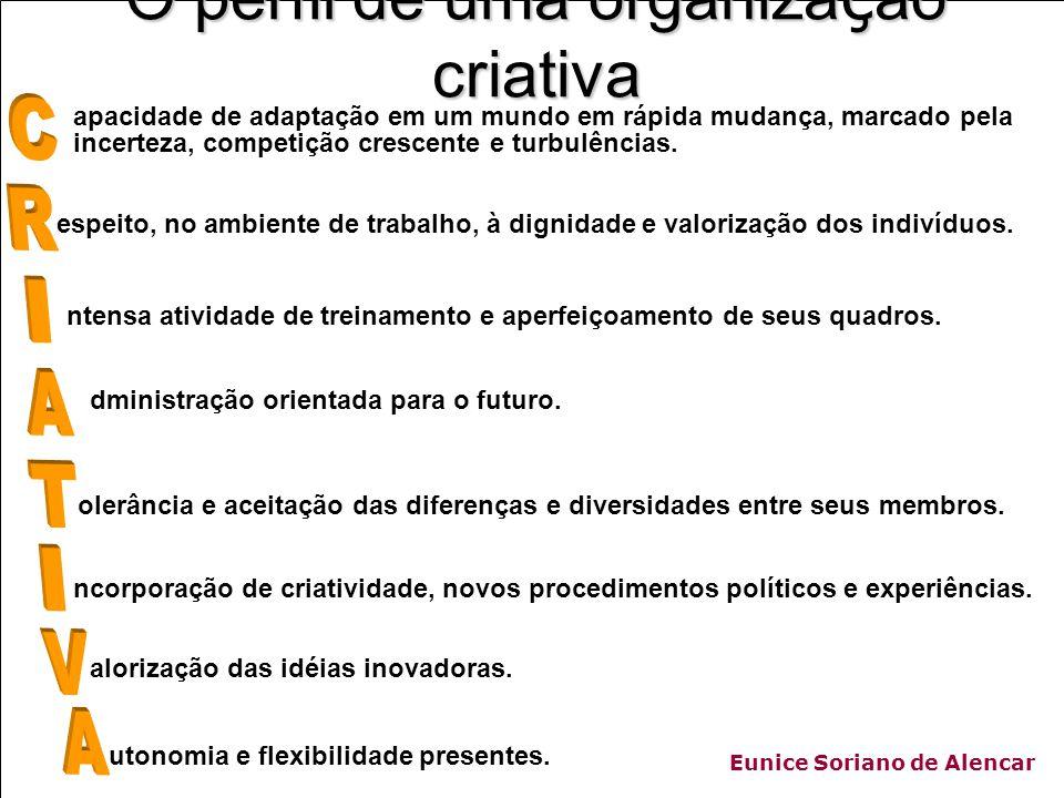 O perfil de uma organização criativa