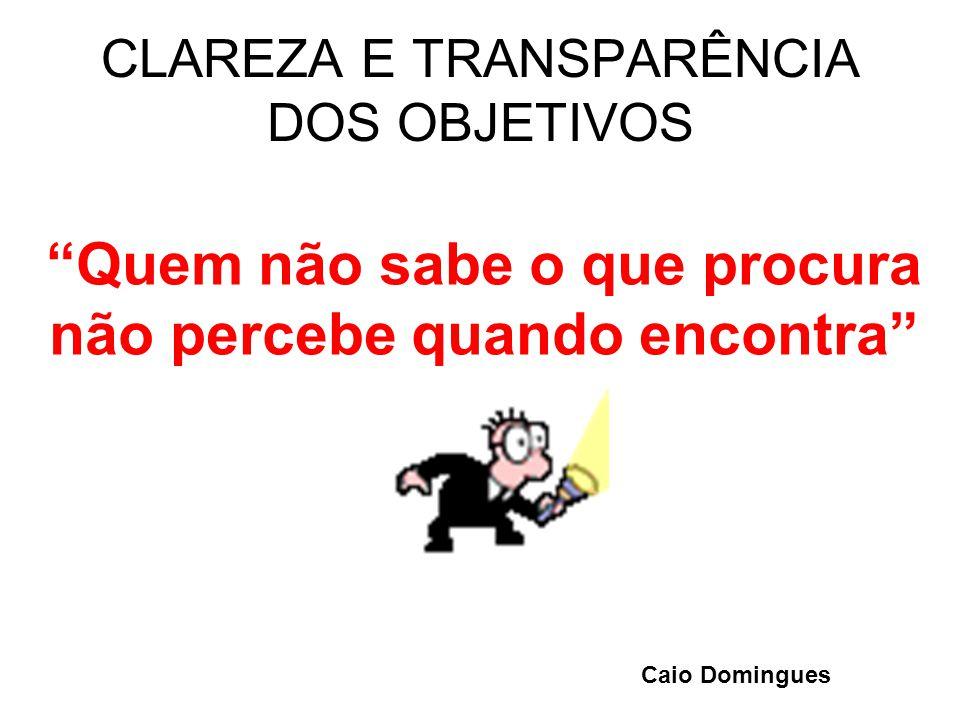 CLAREZA E TRANSPARÊNCIA DOS OBJETIVOS