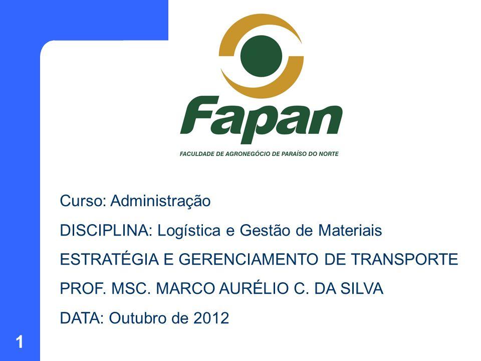 Curso: Administração DISCIPLINA: Logística e Gestão de Materiais. ESTRATÉGIA E GERENCIAMENTO DE TRANSPORTE.