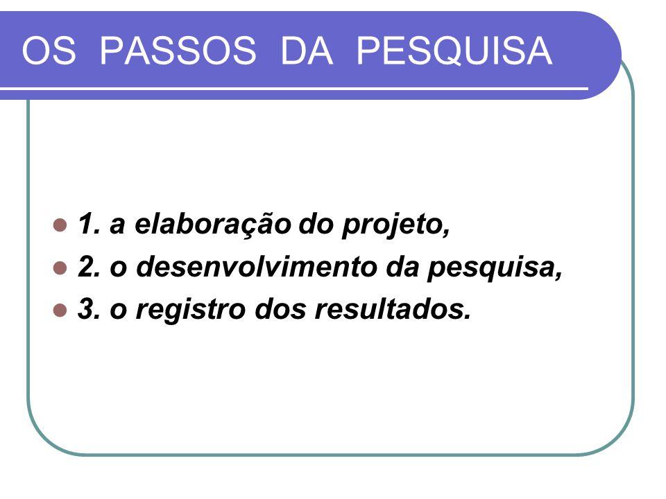 OS PASSOS DA PESQUISA 1. a elaboração do projeto,