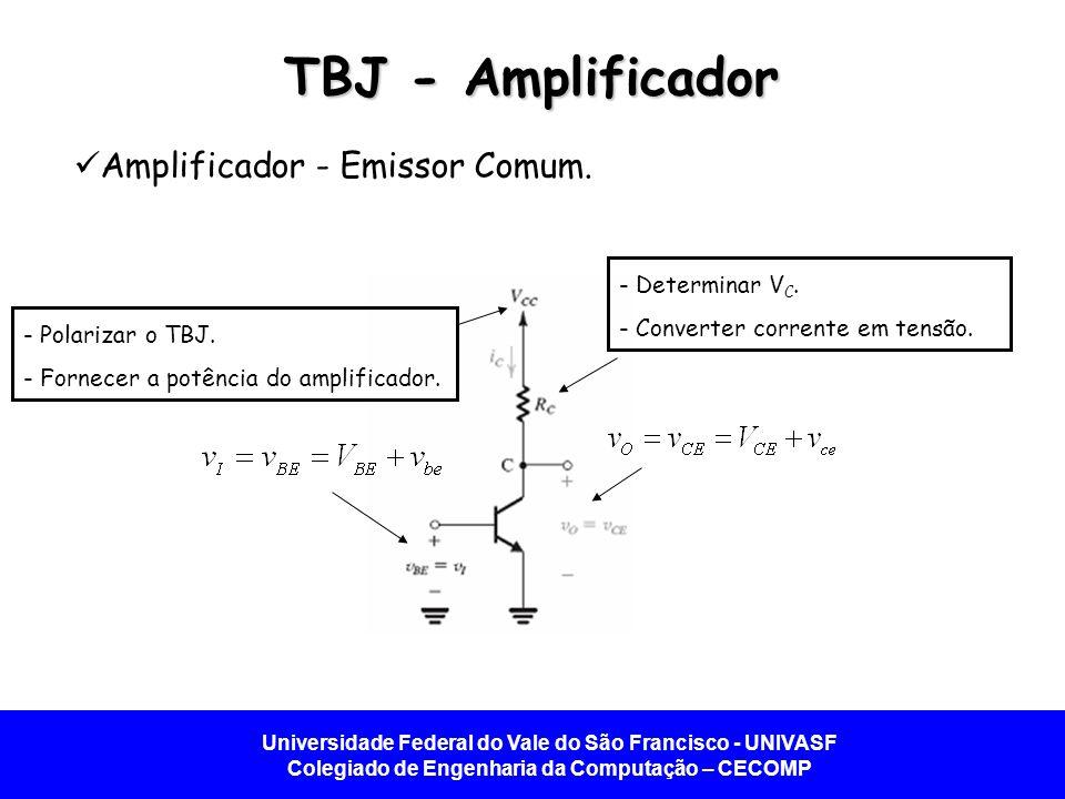 TBJ - Amplificador Amplificador - Emissor Comum. - Determinar VC.
