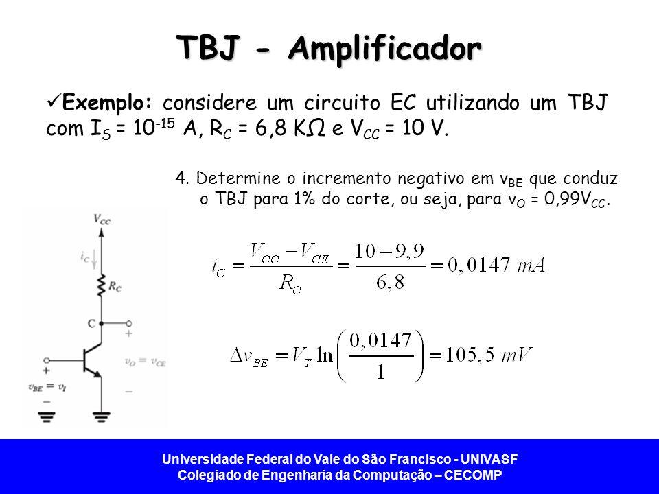 TBJ - Amplificador Exemplo: considere um circuito EC utilizando um TBJ com IS = 10-15 A, RC = 6,8 KΩ e VCC = 10 V.