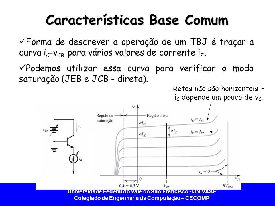 Características Base Comum