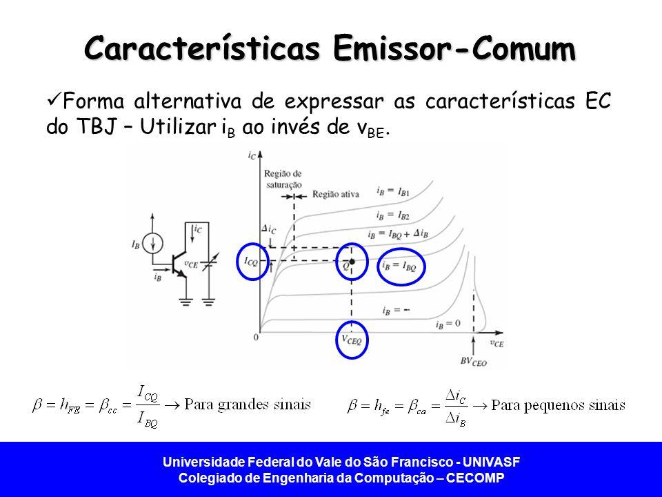 Características Emissor-Comum
