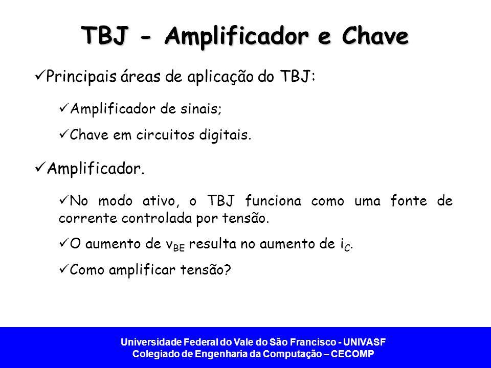 TBJ - Amplificador e Chave