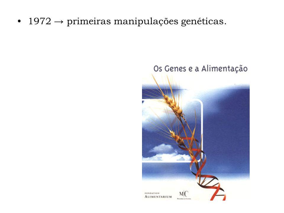 1972 → primeiras manipulações genéticas.