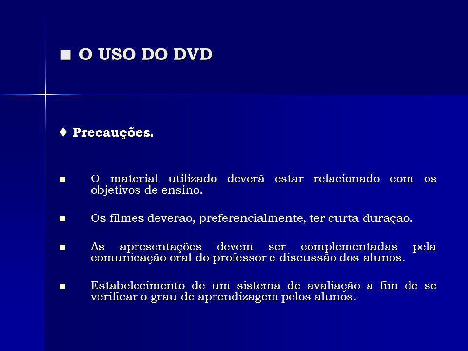 ■ O USO DO DVD ♦ Precauções.