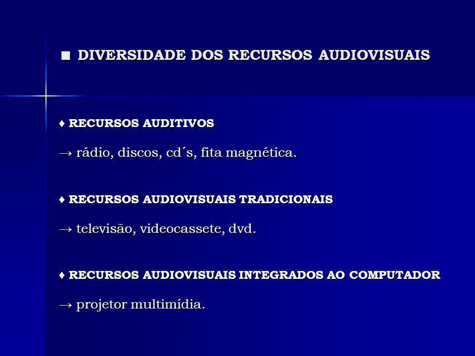 ■ DIVERSIDADE DOS RECURSOS AUDIOVISUAIS