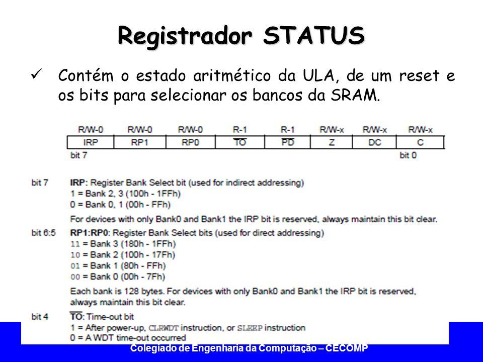 Registrador STATUS Contém o estado aritmético da ULA, de um reset e os bits para selecionar os bancos da SRAM.