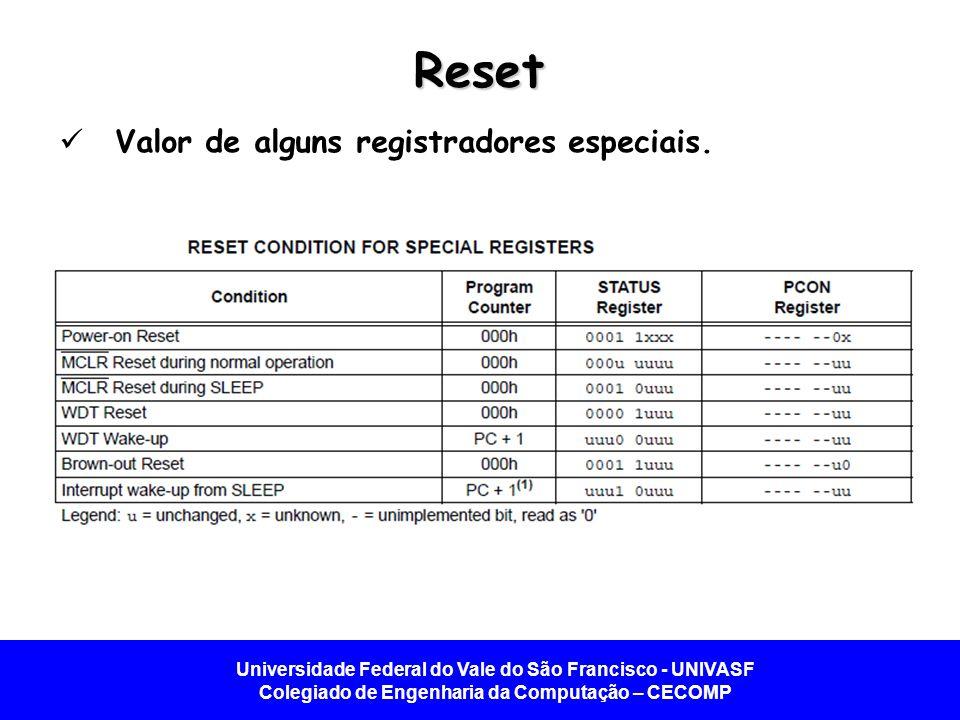 Reset Valor de alguns registradores especiais.