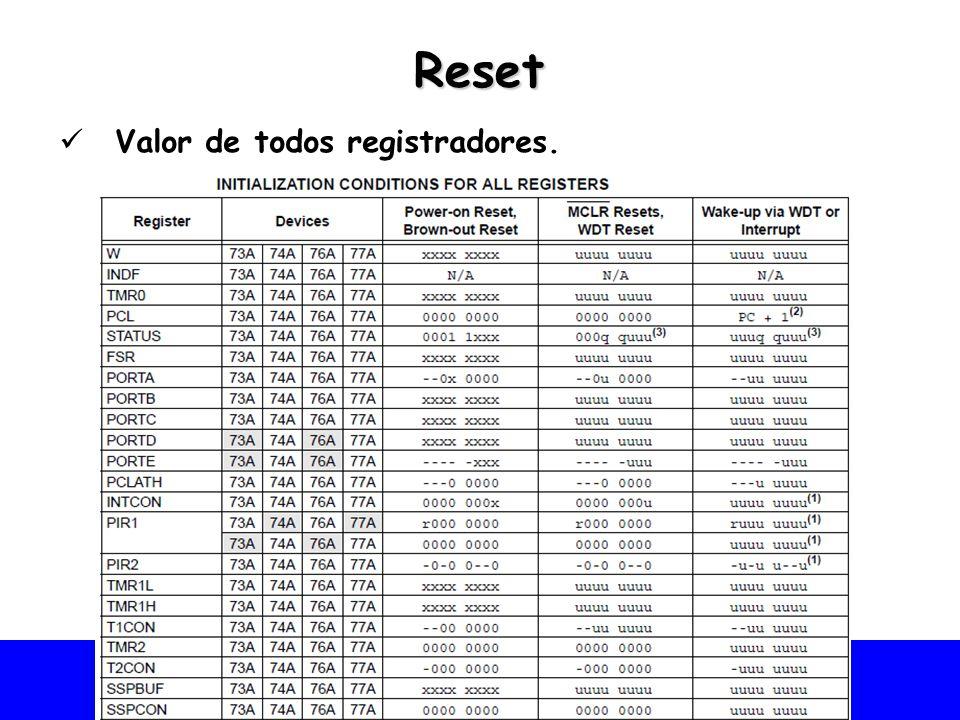Reset Valor de todos registradores.