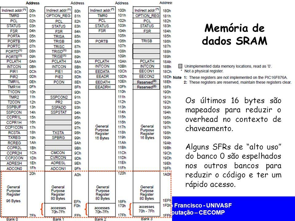 Memória de dados SRAM Os últimos 16 bytes são mapeados para reduzir o overhead no contexto de chaveamento.