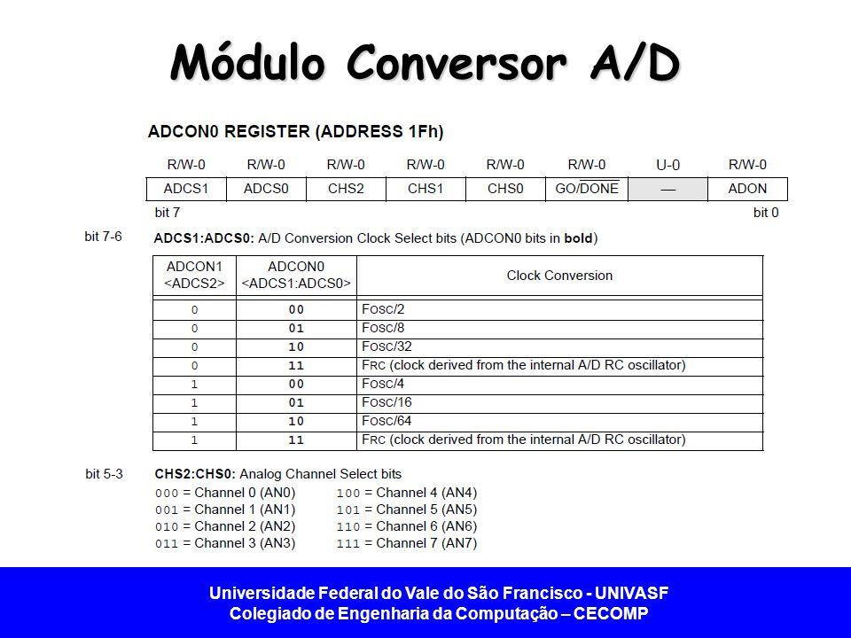 Módulo Conversor A/D