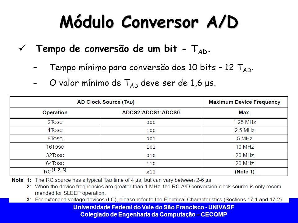 Módulo Conversor A/D Tempo de conversão de um bit - TAD.