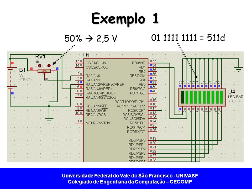 Exemplo 1 50%  2,5 V 01 1111 1111 = 511d