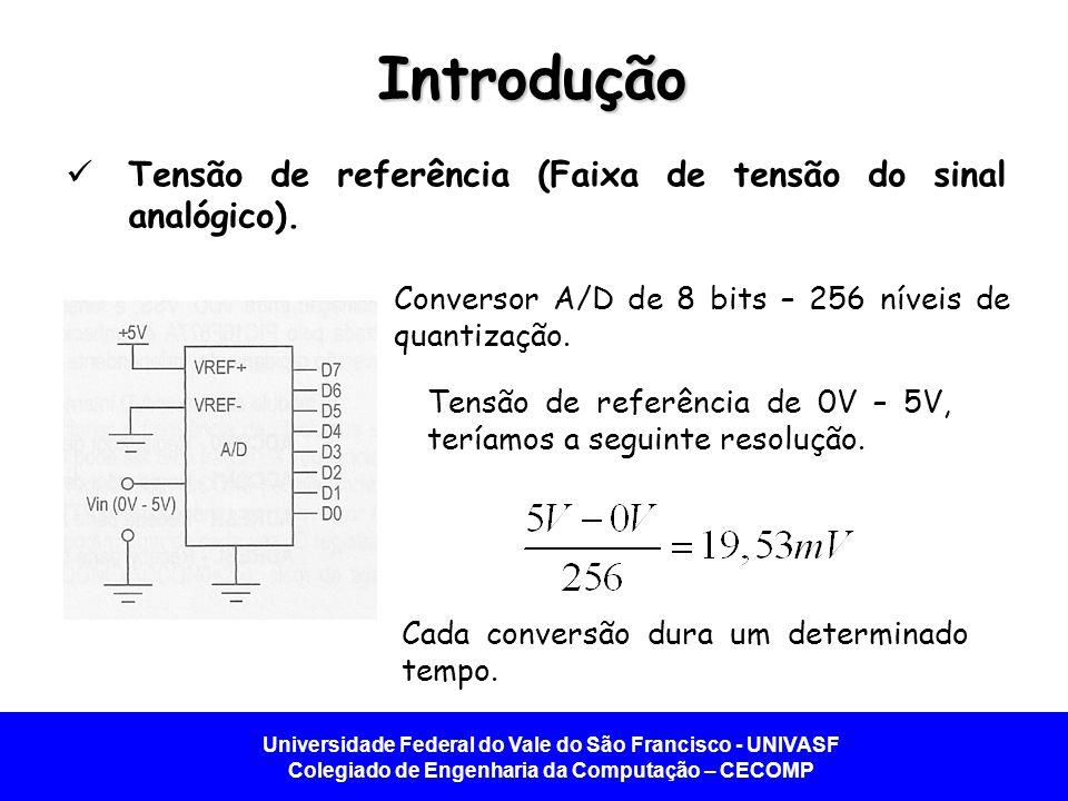 Introdução Tensão de referência (Faixa de tensão do sinal analógico).