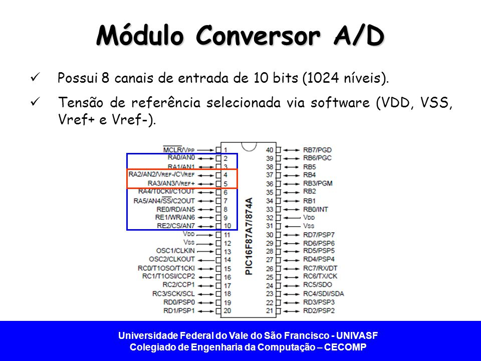 Módulo Conversor A/D Possui 8 canais de entrada de 10 bits (1024 níveis).
