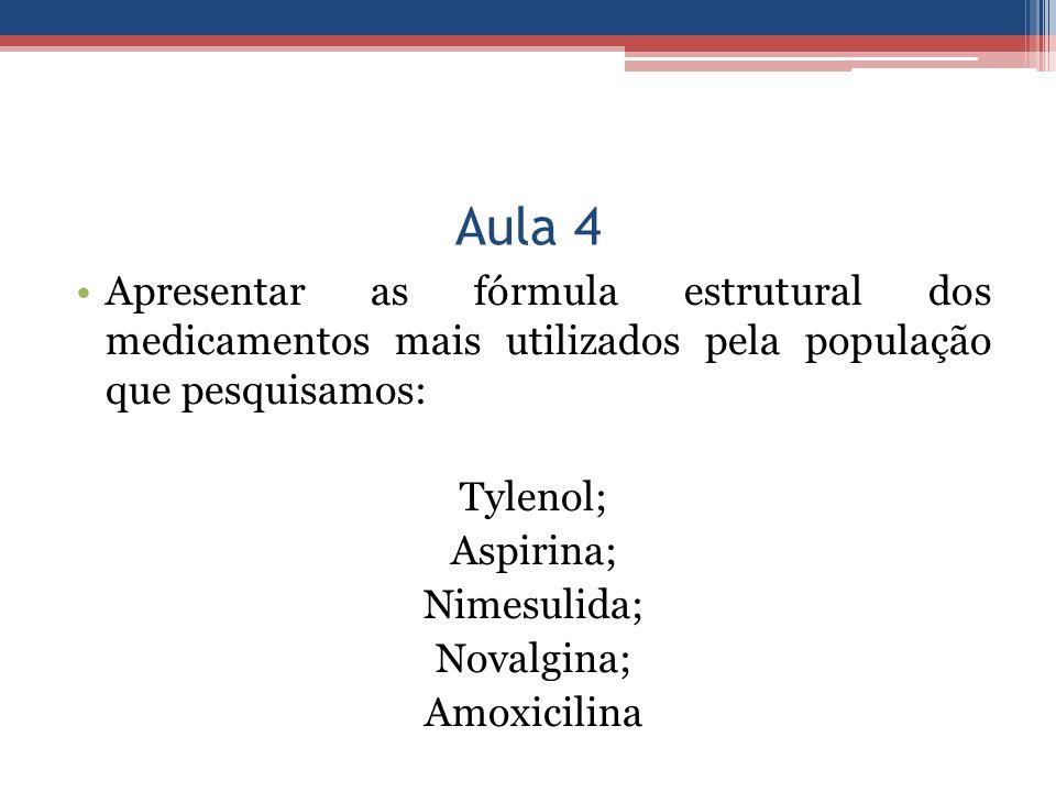 Aula 4 Apresentar as fórmula estrutural dos medicamentos mais utilizados pela população que pesquisamos: