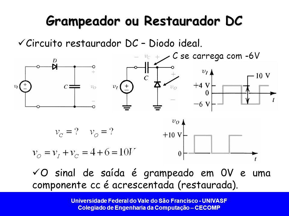 Grampeador ou Restaurador DC