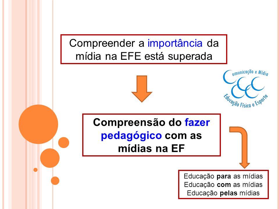 Compreensão do fazer pedagógico com as mídias na EF