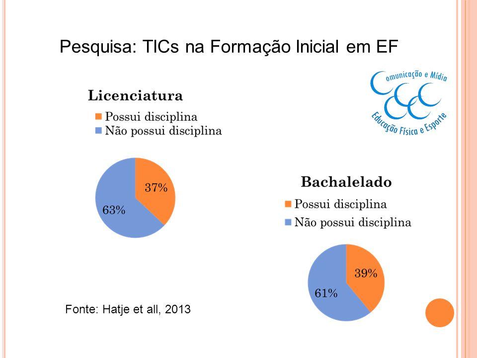 Pesquisa: TICs na Formação Inicial em EF