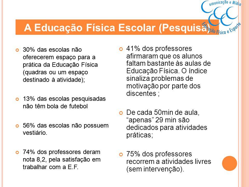 A Educação Física Escolar (Pesquisa)