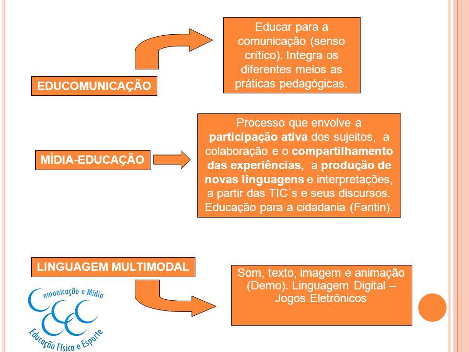 Educar para a comunicação (senso crítico)