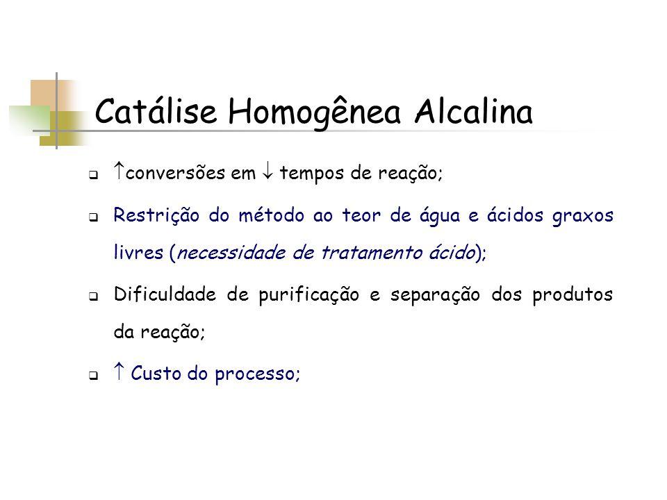 Catálise Homogênea Alcalina