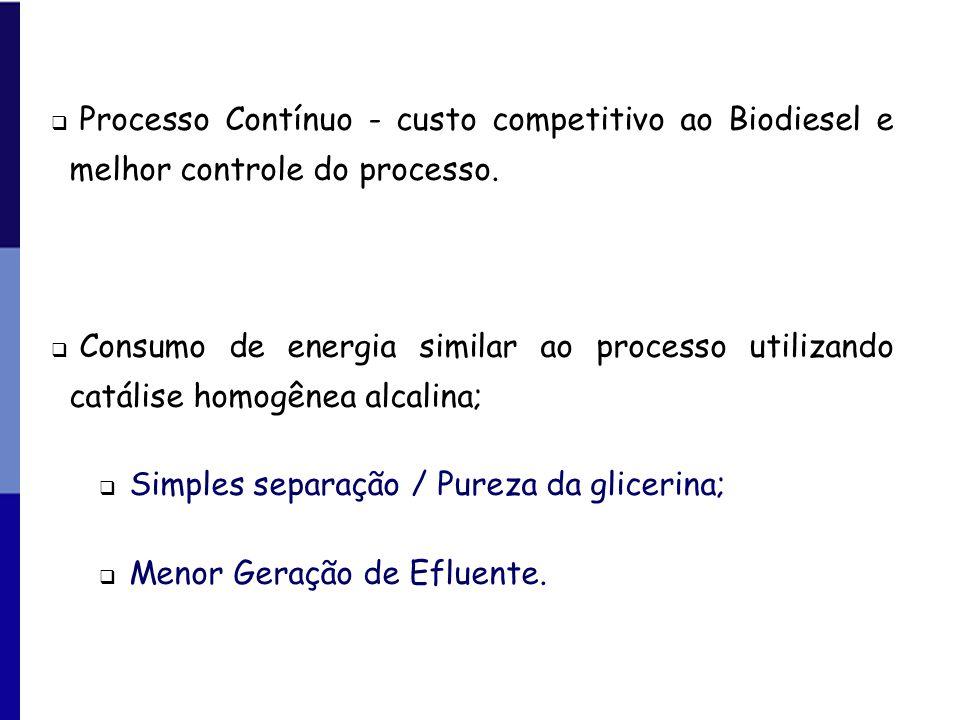 Processo Contínuo - custo competitivo ao Biodiesel e melhor controle do processo.