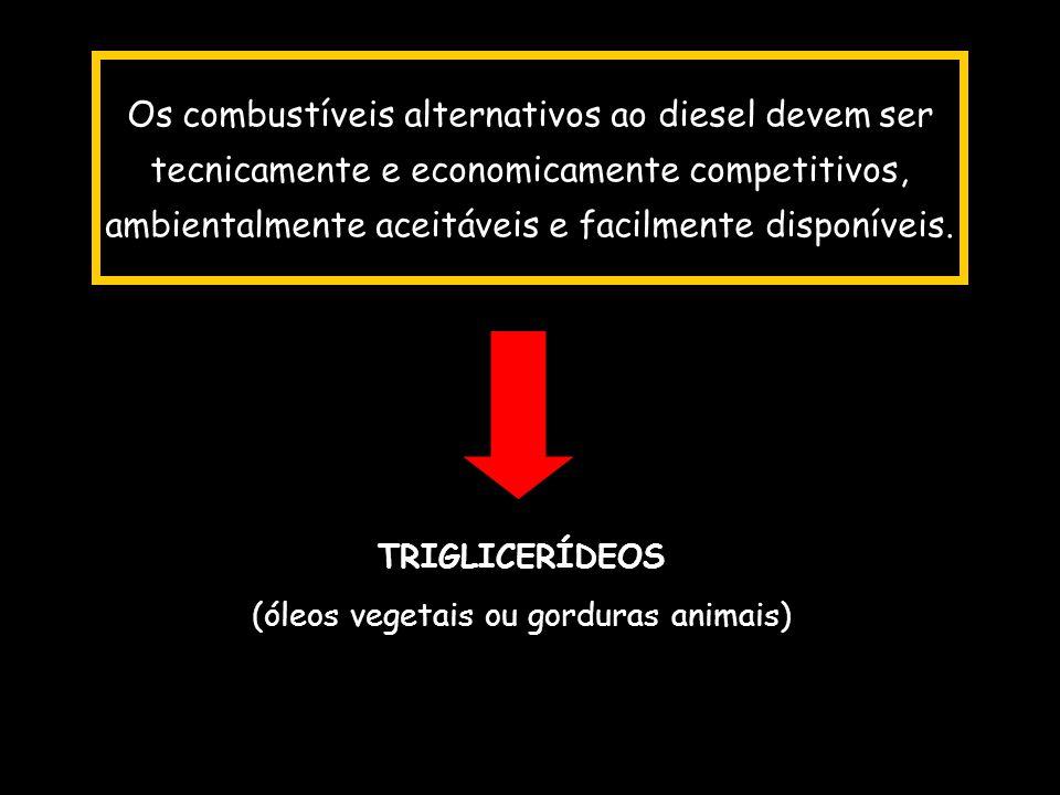 (óleos vegetais ou gorduras animais)