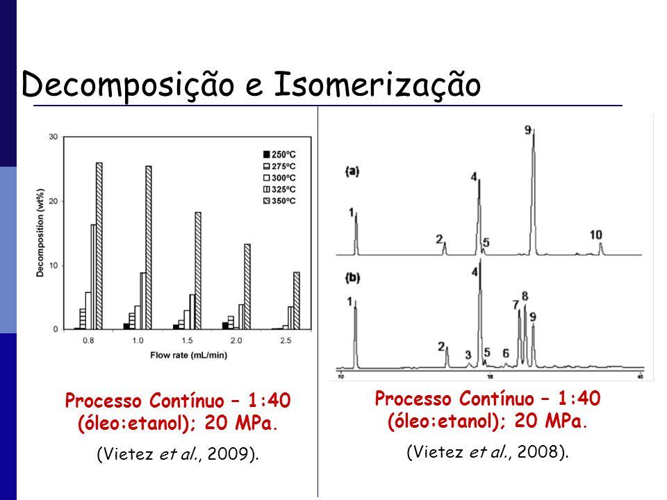 Decomposição e Isomerização
