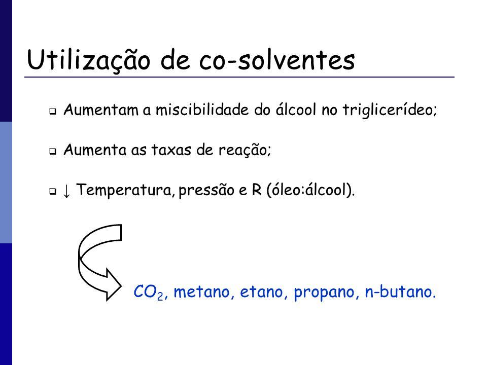 Utilização de co-solventes