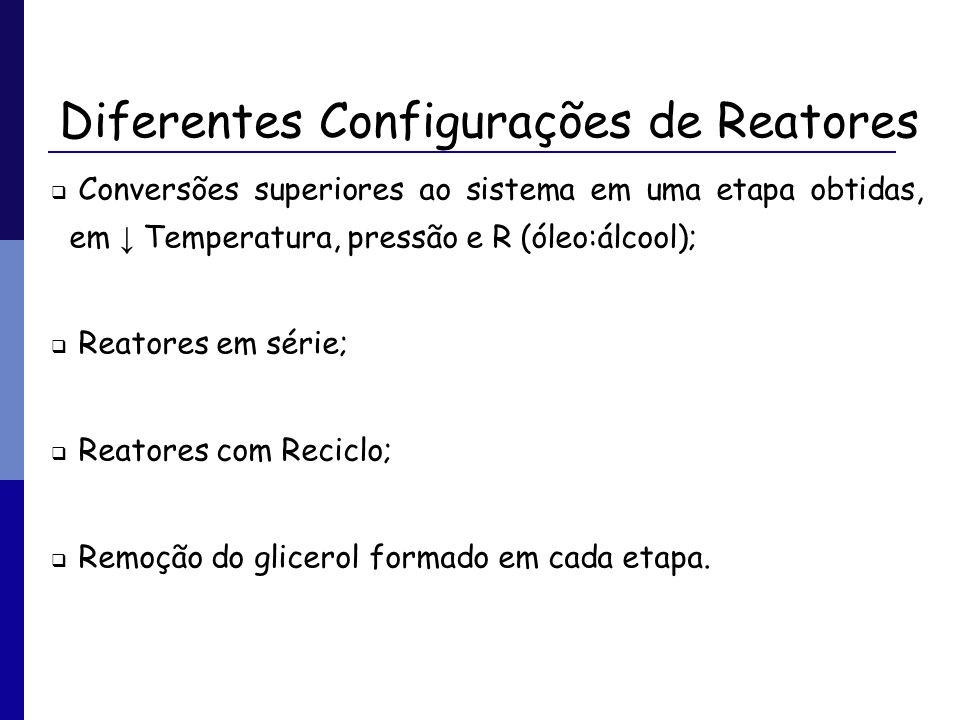 Diferentes Configurações de Reatores