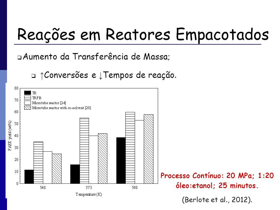 Reações em Reatores Empacotados