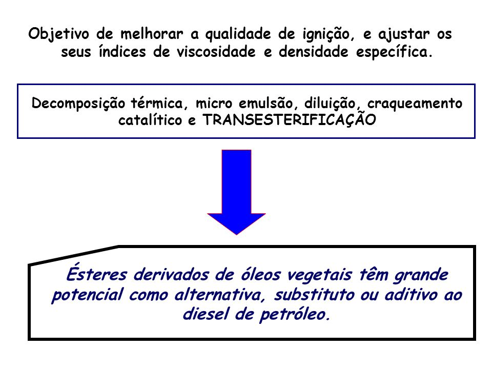 Objetivo de melhorar a qualidade de ignição, e ajustar os seus índices de viscosidade e densidade específica.