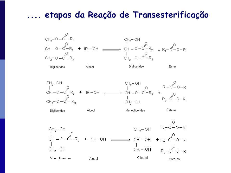 .... etapas da Reação de Transesterificação