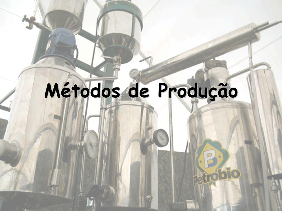 Métodos de Produção do Biodiesel
