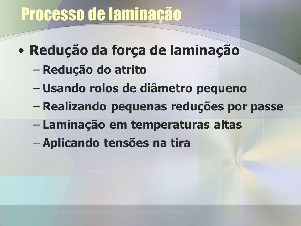Processo de laminação Redução da força de laminação Redução do atrito