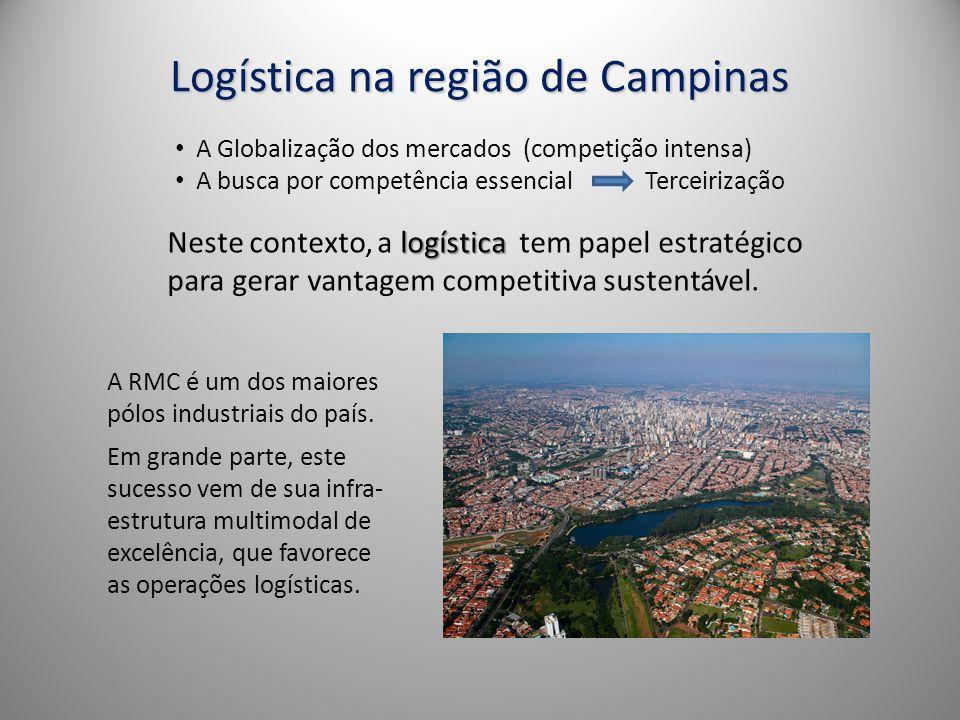 Logística na região de Campinas
