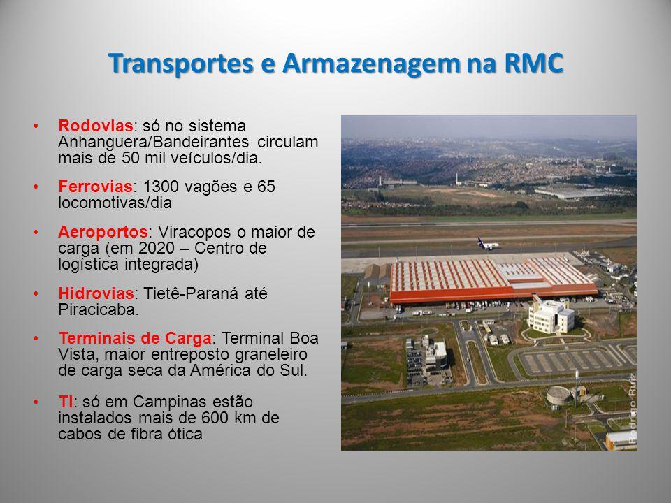 Transportes e Armazenagem na RMC