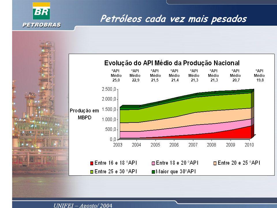 Petróleos cada vez mais pesados