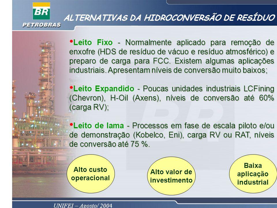 ALTERNATIVAS DA HIDROCONVERSÃO DE RESÍDUO