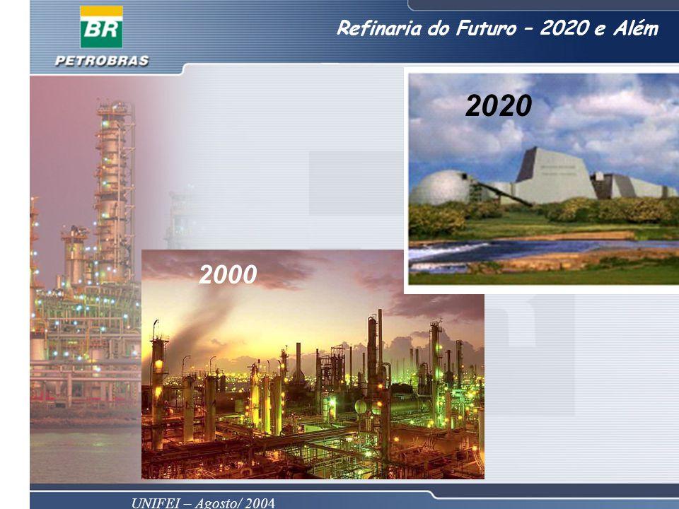 Refinaria do Futuro – 2020 e Além