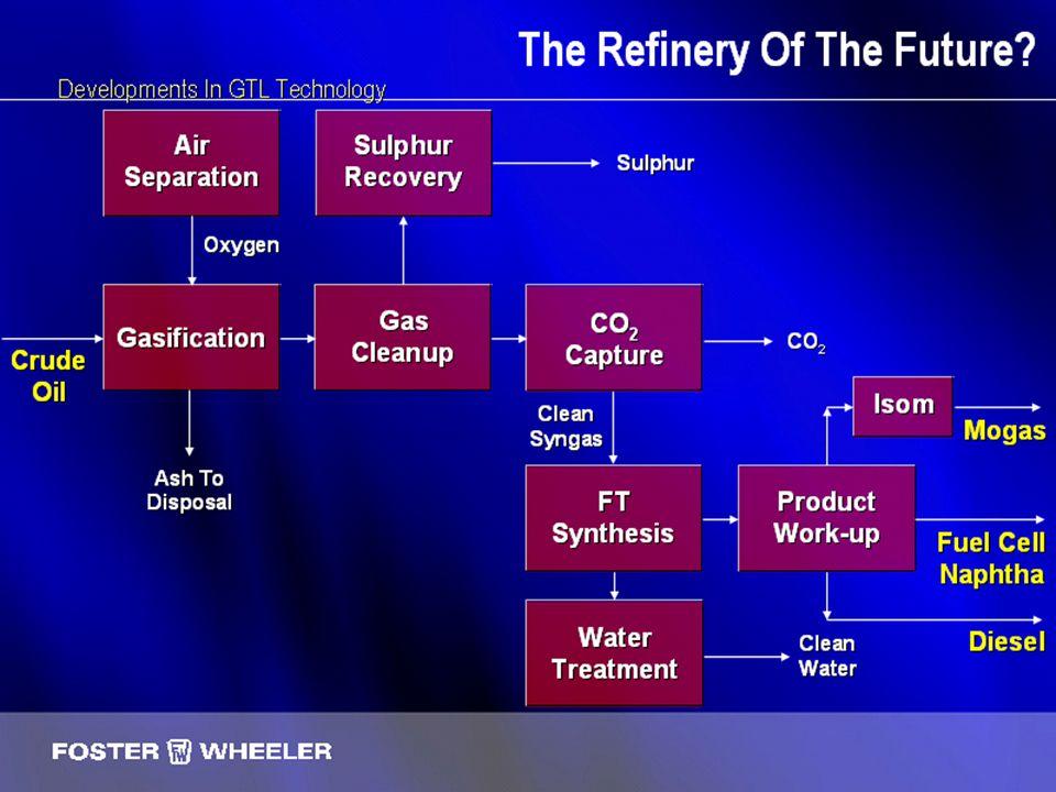 A proposta da Foster Wheeler é mais avançada, considerando um esquema de refino completamente inovador, onde o petróleo seria gasificado a gás de síntese e convertido em combustíveis via FT.