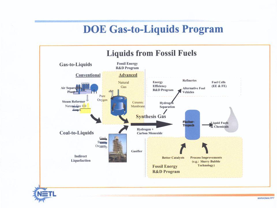 O programa GTL do DOE atende também ao programa Coal-to-Liquids pois a conversão do gás de síntese é um processo comum aos dois programas.