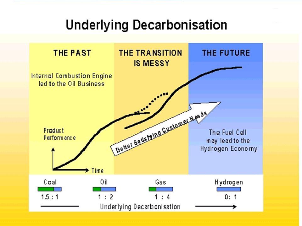O processo recessivo gerado pela redução do consumo de energia, com vistas a minimizar o efeito estufa, poderá ser evitado pela mudança na matriz energética vigente. Isso já está ocorrendo.